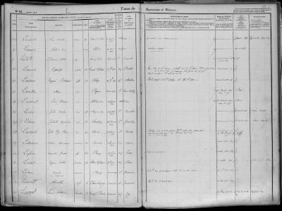 Fonds de l'Enregistrement